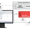 MxDSRC Test System